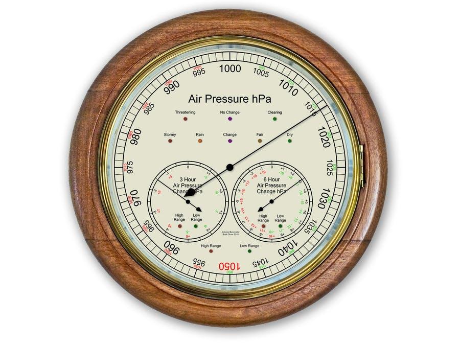 Bid Barometer